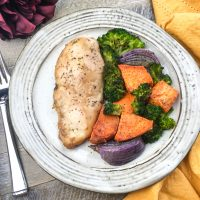 Balsamic Chicken Breasts with 